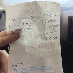 No Kode Pos di Kecamatan Tegal Timur, Kota Tegal
