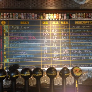 The 15 Best Places for IPAs in Portland