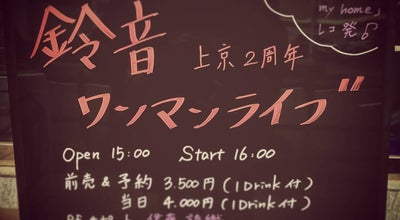 Photo of Rock Club MACHIDA WEST VOX at 東京都町田市森野, 町田市 194-0022, Japan
