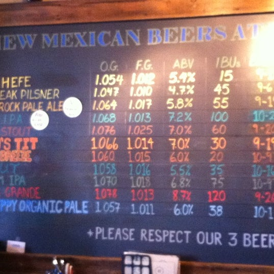 Photo taken at La Cumbre Brewing Company by Jay H. on 11/11/2012