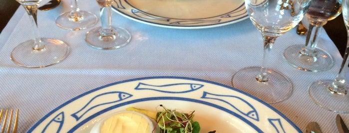 Brasserie Le Boulevard is one of Must-visit Food in Fribourg.