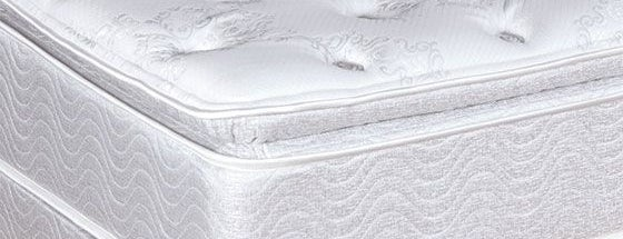 Banner Mattress is one of Places I've been or go to..