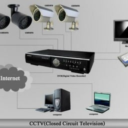 Pieter Software CCTV